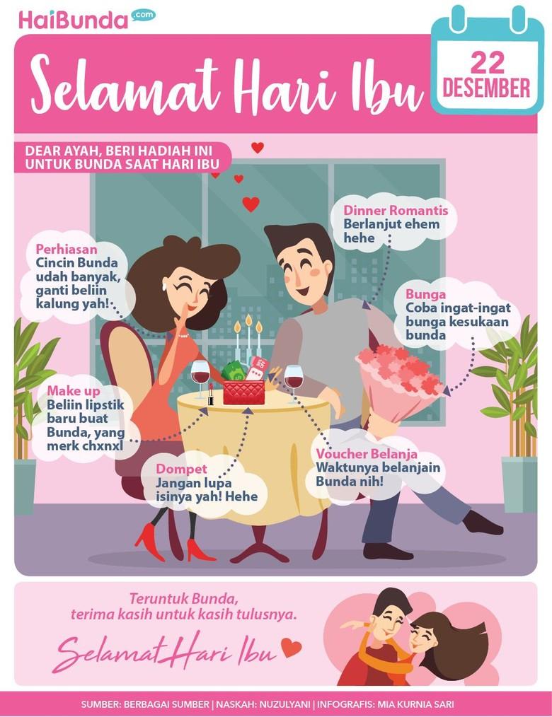 Infografis Hari Ibu/ Foto: HaiBunda