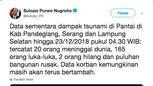 20 Orang Tewas dan 165 Terluka Akibat Tsunami di Banten