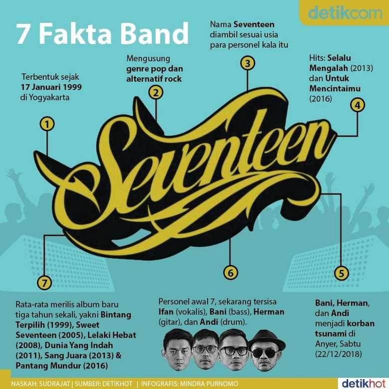 7 Fakta Band Seventeen