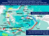 BNPB mencatat tsunami lebih berpotensi muncul di wilayah timur Indonesia