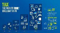 Mengenal Standardisasi WiFi 6 Terbaru, Apa Kehebatannya?