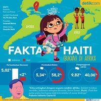 Fakta Haiti (Bukan) di Afrika