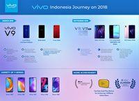 4 Inovasi Vivo di 2018