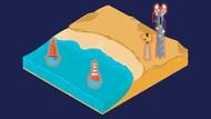 Diminta Jokowi, LIPI Kembangkan Teknologi Alternatif Buoy Pantau Tsunami