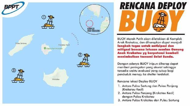 Rencana penempatan buoy tsunami di sekitar Gunung Anak Krakatau