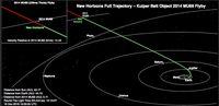 China ke Titik Terjauh Bulan, AS Sambangi 'Tetangga' Pluto