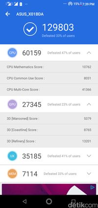 Hasil benchmark Zenfone Max Pro M2