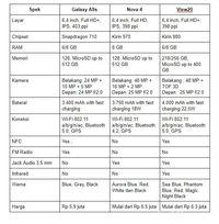 Perbandingan Tiga Ponsel dengan Lubang Kamera di Layar