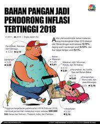 Mentan Pamer Capaian Sektor Pertanian, Klaim Ekspor Naik 29%