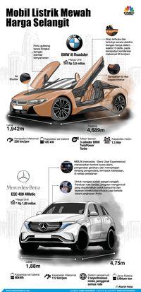 Ekonomi Melambat, Penjualan BMW Indonesia di 2018 Naik Tipis
