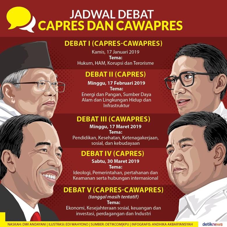 Jokowi-KH Maruf Vs Prabowo-Sandi Akan Jalani 5 Kali Debat