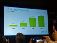 Teknologi 5G hingga Televisi 8K Menghentak Tahun Ini