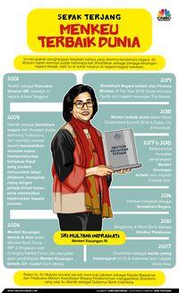 Sri Mulyani Disebut-sebut Cocok Jadi Presiden Bank Dunia