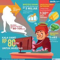 Punya Rp 80 Juta Mending Dipakai Investasi Ini