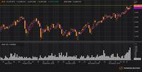 Investor Asing Masuk IHSG Lanjutkan Kenaikan, Lalu Hari ini?
