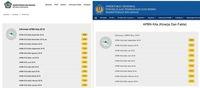 Mau Jadi Negara Maju? Indonesia Harus Ubah Cara Rilis Data!