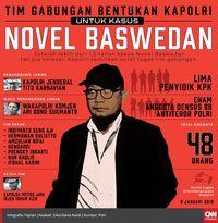 Novel Baswedan Ragukan Tim Gabungan Bentukan Polri