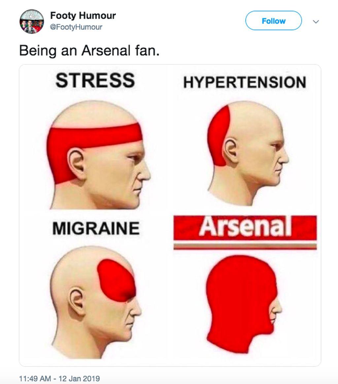 Meme ini menggambarkan menjadi fans Arsenal lebih parah sakit kepalanya dibandingkan migrain. Foto: istimewa