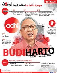 Sosok Budi Harto: Berkarier di Wijaya Karya, Jadi Dirut di Adhi Karya