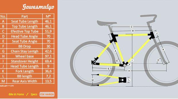 Spesifikasi sepeda bambu yang dipakai Jokowi.