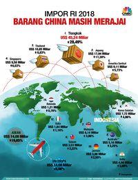 Ekonomi Makin Lemah, China Siap Guyur Stimulus