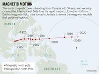 Pergeseran kutub magnet utara Bumi dari masa ke masa.