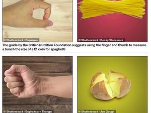 Ini Cara Praktis Mengukur Porsi Makan dengan Tangan
