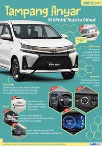 Infografis Toyota Avanza