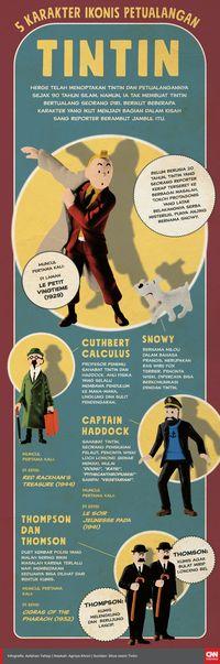 Lima Edisi Kontroversial Tintin