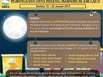 Supermoon, Waspada Fenomena Pasang Maksimum Air Laut di Pesisir Jakarta Utara