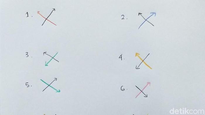 8 versi menulis huruf X. Foto: detikHealth