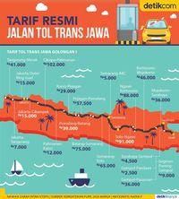 Daftar Lengkap Tarif Tol Trans Jawa