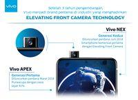 Kamera Pop Up Vivo Dobrak Tren Smartphone Berponi