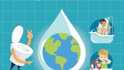 Tiga Langkah Hemat Air di Rumah