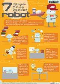 7 Pekerjaan Manusia yang Digantikan Robot