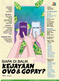 Gurihnya Bisnis Uang yang Diincar OVO-GoPay-Perbankan