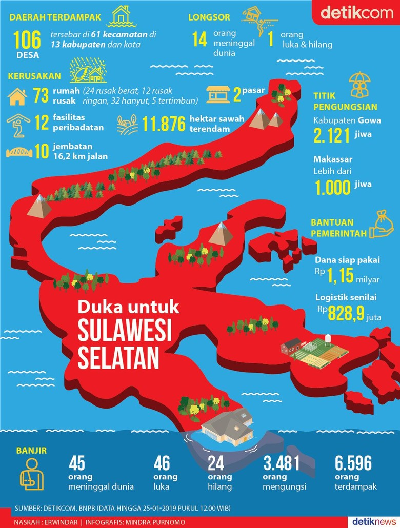 Duka Akibat Banjir dan Longsor di Sulawesi Selatan