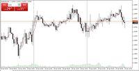 Gantian, Poundsterling & Euro Berikan Tekanan ke Dolar AS
