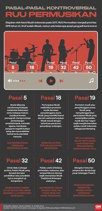 Musisi Indonesia Berkoalisi Menolak RUU Permusikan
