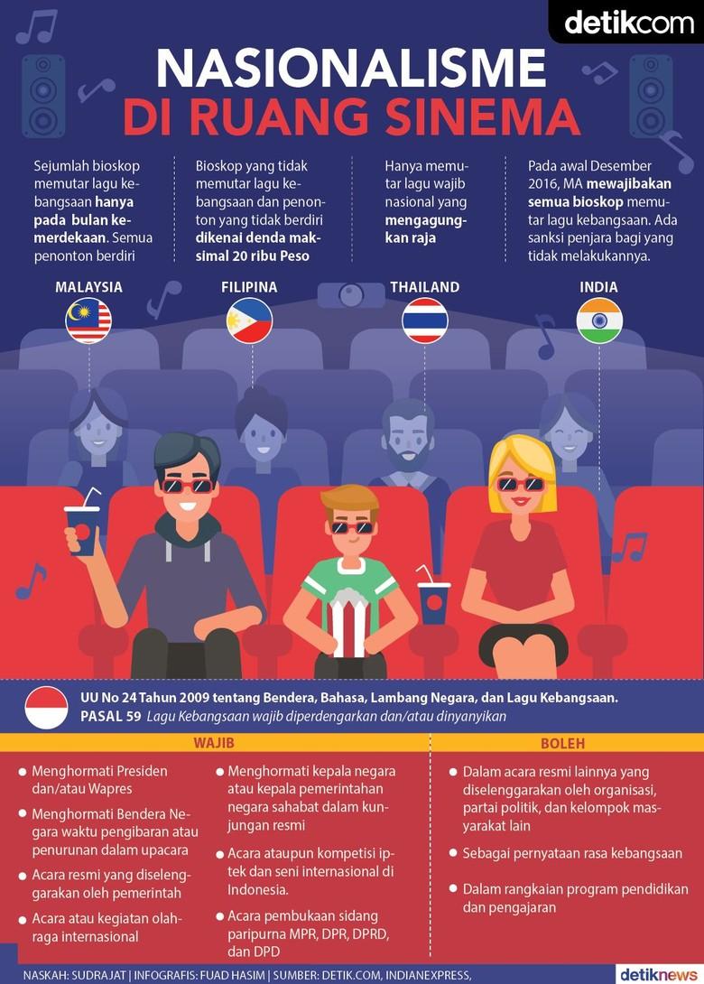 Di Empat Negara Ini Lagu Kebangsaan Diputar di Bioskop