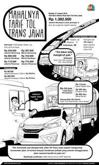 Mimpi Jokowi dan Paradoks Jalan Tol Trans Jawa yang Mahal