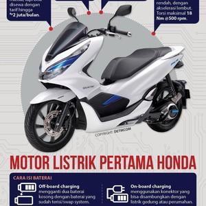 Motor Listrik Pertama Honda