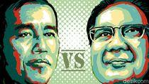 Jokowi vs Prabowo di 5 Survei Terbaru