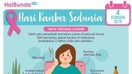 Bunda, Ketahui 4 Fakta Penting tentang Kanker