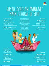 Setelah Jokowi, Sri Mulyani Tanggapi Tudingan Anggaran Bocor