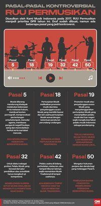 Pasal-pasal Kontroversial RUU Permusikan, termasuk soal uji kompetensi bagi musisi.