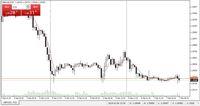 Dolar AS Tebar Ancaman, Euro Hingga GBP Alami Koreksi