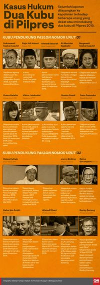 Klaim Tak Pro Prabowo, Rocky Akan 'Menggulung Karpet Istana'