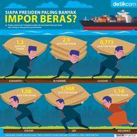 infog beras