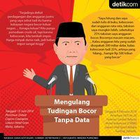 Prabowo Subianto 2 kali sebut kata bocor saat kampanye pilpres